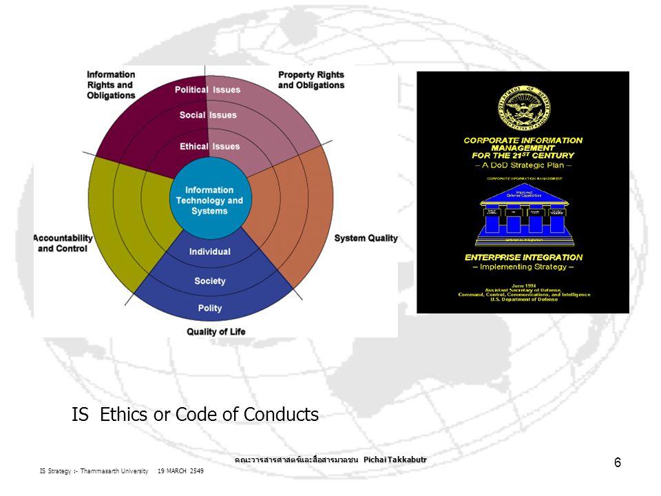 IS Strategy :- Thammasarth University 19 MARCH 2549 คณะวารสารศาสตร์และสื่อสารมวลชน Pichai Takkabutr 6 IS Ethics or Code of Conducts