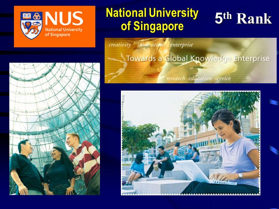 5 th Rank National University of Singapore