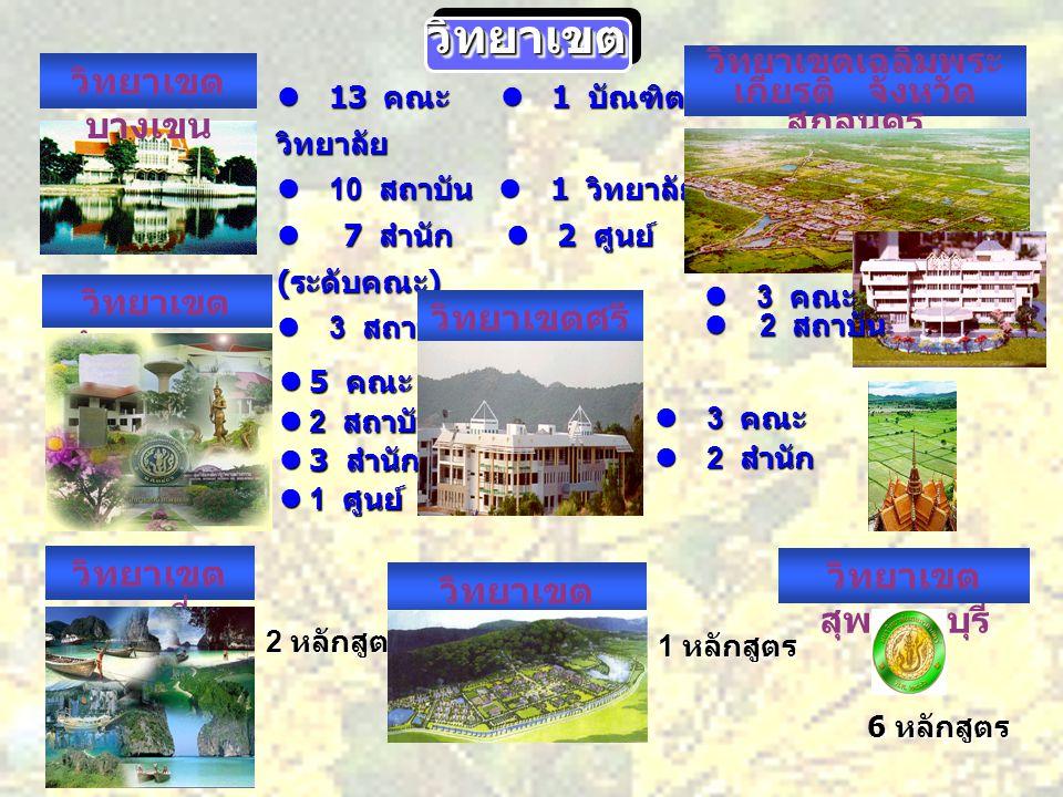 วิทยาเขต บางเขน  13 คณะ  1 บัณฑิต วิทยาลัย  10 สถาบัน  1 วิทยาลัย 7 สำนัก  2 ศูนย์ ( ระดับคณะ ) 7 สำนัก  2 ศูนย์ ( ระดับคณะ )  3 สถาบันสมทบ วิท