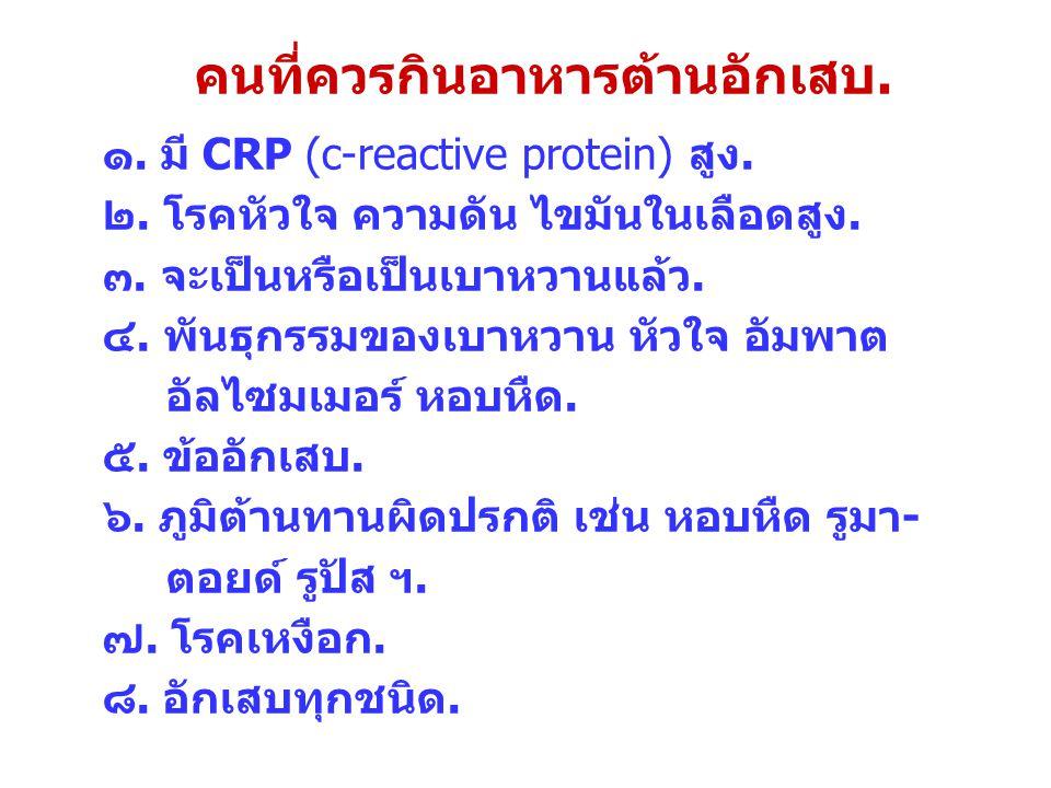 คนที่ควรกินอาหารต้านอักเสบ. ๑. มี CRP (c-reactive protein) สูง. ๒. โรคหัวใจ ความดัน ไขมันในเลือดสูง. ๓. จะเป็นหรือเป็นเบาหวานแล้ว. ๔. พันธุกรรมของเบาห