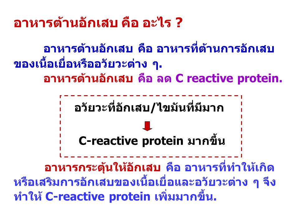 อาหารต้านอักเสบ คือ อะไร ? อาหารต้านอักเสบ คือ อาหารที่ต้านการอักเสบ ของเนื้อเยื่อหรืออวัยวะต่าง ๆ. อาหารต้านอักเสบ คือ ลด C reactive protein. อวัยวะท