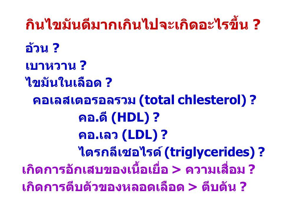 กินไขมันดีมากเกินไปจะเกิดอะไรขึ้น ? อ้วน ? เบาหวาน ? ไขมันในเลือด ? คอเลสเตอรอลรวม (total chlesterol) ? คอ.ดี (HDL) ? คอ.เลว (LDL) ? ไตรกลีเซอไรด์ (tr