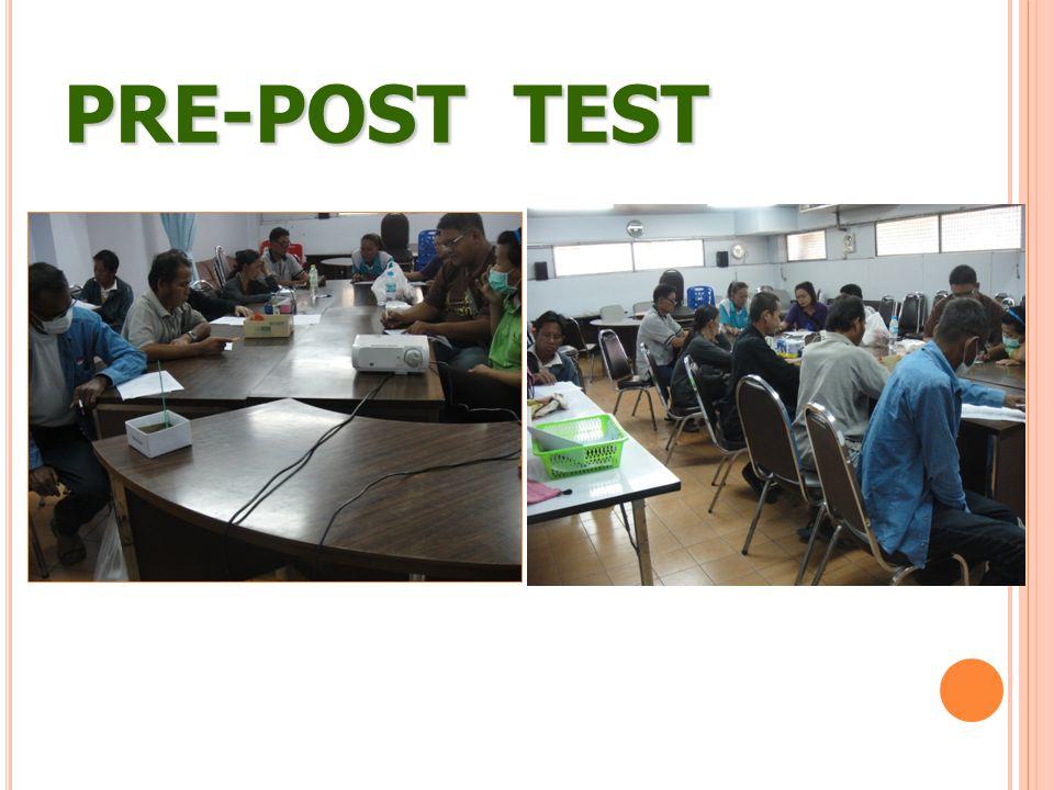 PRE-POST TEST