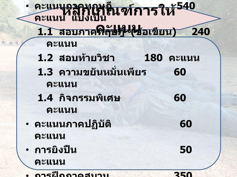 หลักเกณฑ์การให้ คะแนน คะแนนภาคทฤษฎี 540 คะแนน แบ่งเป็น 1.1 สอบภาคทฤษฎี ( ข้อเขียน )240 คะแนน 1.2 สอบท้ายวิชา 180 คะแนน 1.3 ความขยันหมั่นเพียร 60 คะแนน 1.4 กิจกรรมพิเศษ 60 คะแนน คะแนนภาคปฏิบัติ 60 คะแนน การยิงปืน 50 คะแนน การฝึกภาคสนาม 350 คะแนน รวม 1000 คะแนน