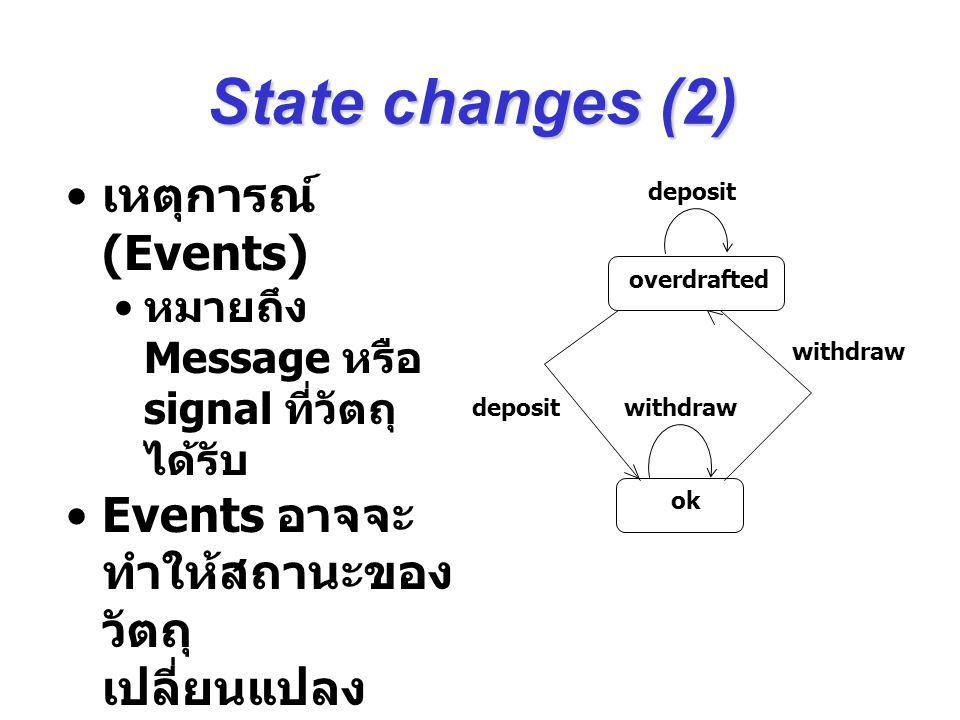 State changes (2) เหตุการณ์ (Events) หมายถึง Message หรือ signal ที่วัตถุ ได้รับ Events อาจจะ ทำให้สถานะของ วัตถุ เปลี่ยนแปลง หรือไม่ก็ได้ Self-transi