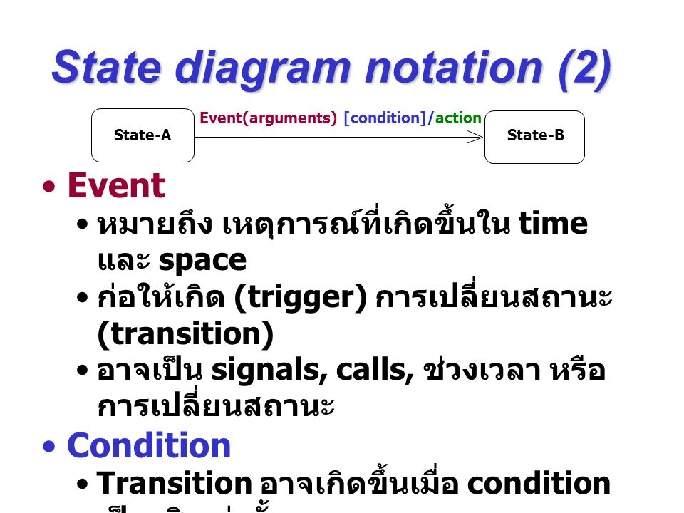 State-AState-B Event(arguments) [condition]/action State diagram notation (2) Event หมายถึง เหตุการณ์ที่เกิดขึ้นใน time และ space ก่อให้เกิด (trigger)