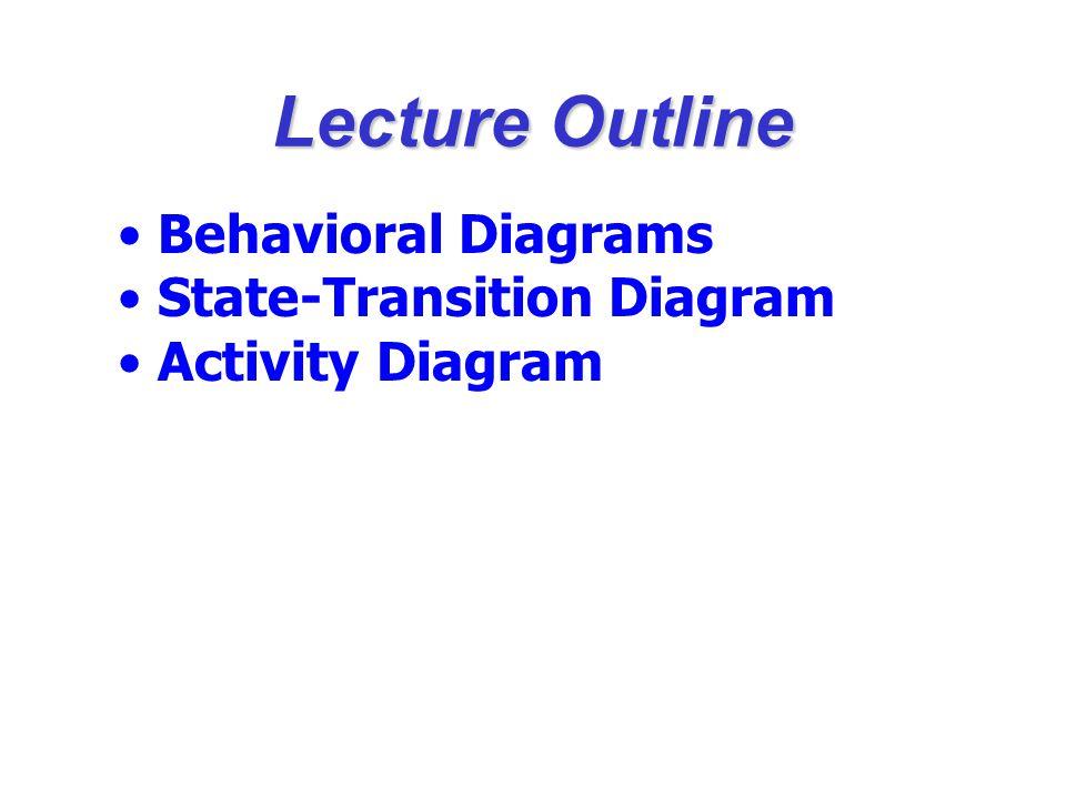 State-AState-B Event(arguments) [condition]/action State diagram notation (2) Event หมายถึง เหตุการณ์ที่เกิดขึ้นใน time และ space ก่อให้เกิด (trigger) การเปลี่ยนสถานะ (transition) อาจเป็น signals, calls, ช่วงเวลา หรือ การเปลี่ยนสถานะ Condition Transition อาจเกิดขึ้นเมื่อ condition เป็นจริงเท่านั้น Action หมายถึง กระบวนการที่เกิดขึ้นโดยอย่าง รวดเร็ว โดยไม่ถูกขัดจังหวะ