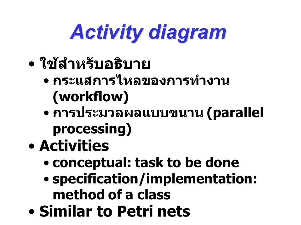 ใช้สำหรับอธิบาย กระแสการไหลของการทำงาน (workflow) การประมวลผลแบบขนาน (parallel processing) Activities conceptual: task to be done specification/implem
