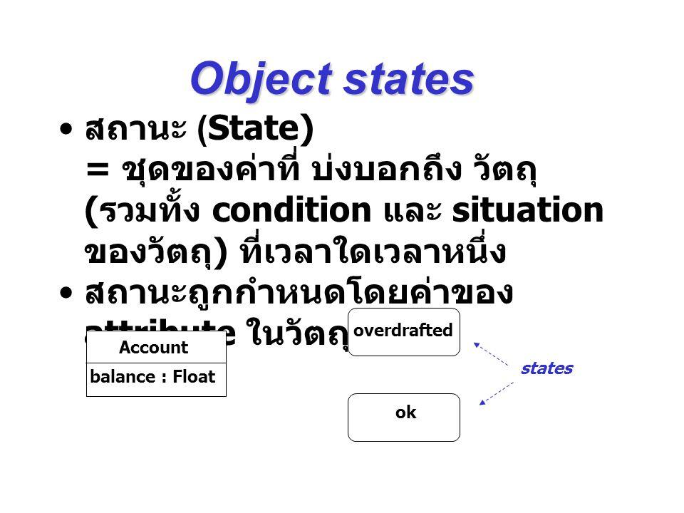 State changes (1) สถานะอาจเปลี่ยนแปลง เมื่อมี เหตุการณ์ (event) เกิดขึ้นกับวัตถุ State transition หมายถึงความสัมพันธ์ที่ระบุการ เปลี่ยนแปลงของสถานะ overdrafted ok deposit(sum) withdraw(sum)