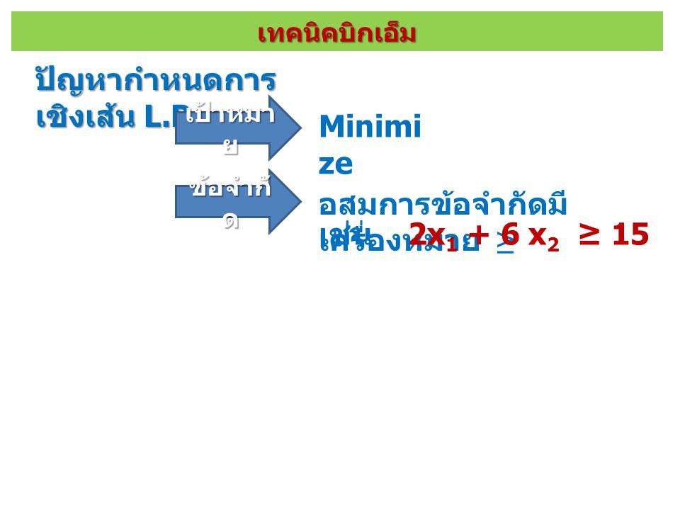 เทคนิคบิกเอ็ม ปัญหากำหนดการ เชิงเส้น L.P. เป้าหมา ย Minimi ze ข้อจำกั ด อสมการข้อจำกัดมี เครื่องหมาย ≥ เช่น 2x 1 + 6 x 2 ≥ 15