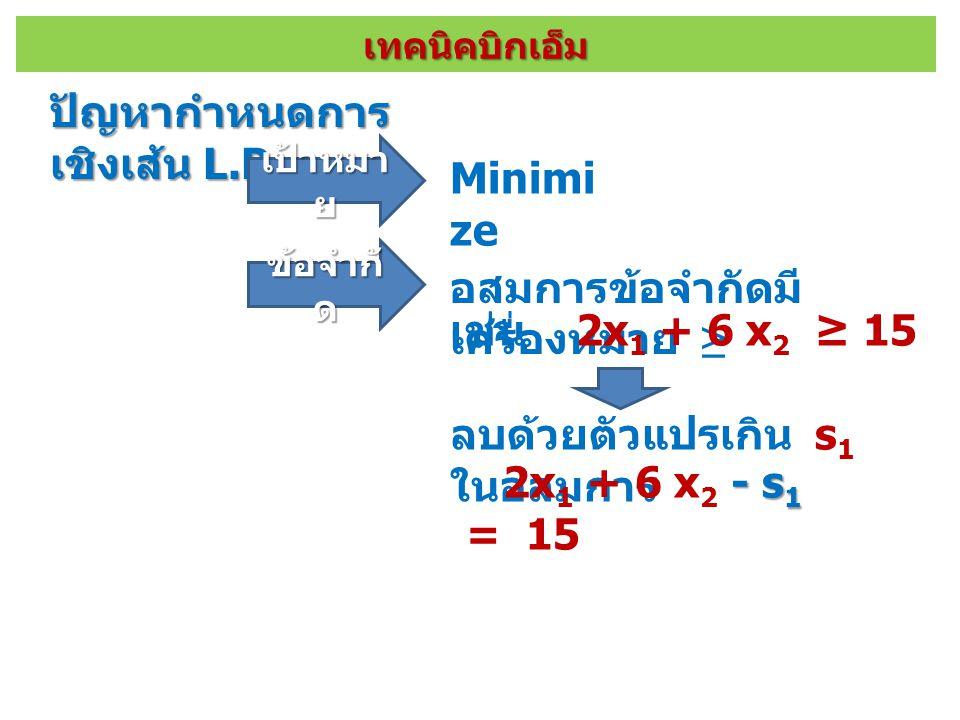 เทคนิคบิกเอ็ม ปัญหากำหนดการ เชิงเส้น L.P. เป้าหมา ย Minimi ze ข้อจำกั ด อสมการข้อจำกัดมี เครื่องหมาย ≥ เช่น 2x 1 + 6 x 2 ≥ 15 ลบด้วยตัวแปรเกิน s 1 ในอ