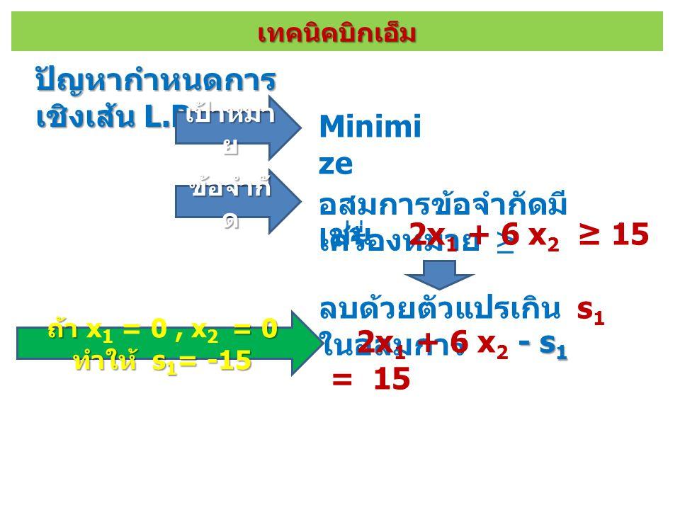 เทคนิคบิกเอ็ม ปัญหากำหนดการ เชิงเส้น L.P.