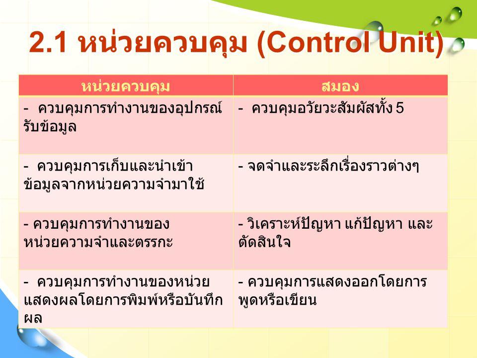 2.1 หน่วยควบคุม (Control Unit) หน่วยควบคุมสมอง - ควบคุมการทำงานของอุปกรณ์ รับข้อมูล - ควบคุมอวัยวะสัมผัสทั้ง 5 - ควบคุมการเก็บและนำเข้า ข้อมูลจากหน่วยความจำมาใช้ - จดจำและระลึกเรื่องราวต่างๆ - ควบคุมการทำงานของ หน่วยความจำและตรรกะ - วิเคราะห์ปัญหา แก้ปัญหา และ ตัดสินใจ - ควบคุมการทำงานของหน่วย แสดงผลโดยการพิมพ์หรือบันทึก ผล - ควบคุมการแสดงออกโดยการ พูดหรือเขียน