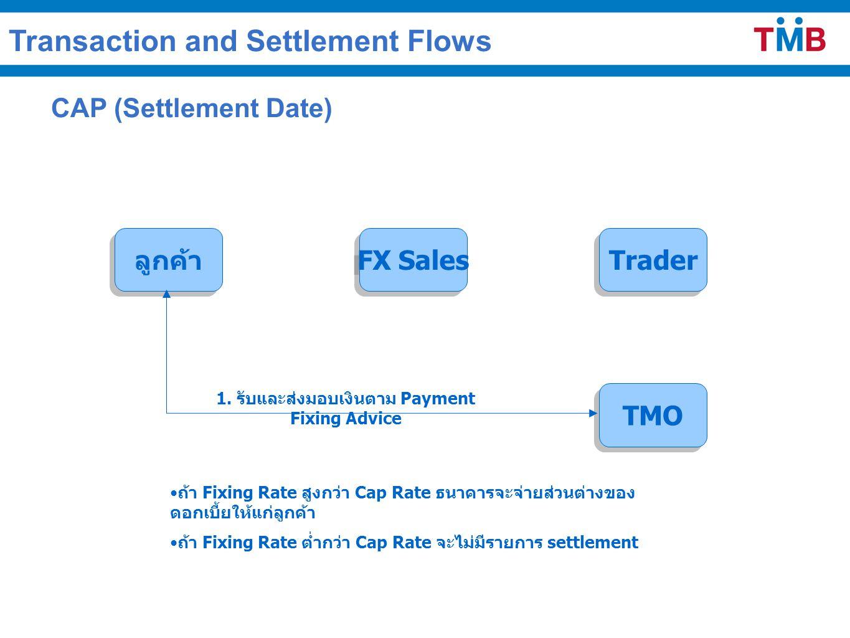 CAP (Settlement Date) ลูกค้า TMO Trader FX Sales 1.