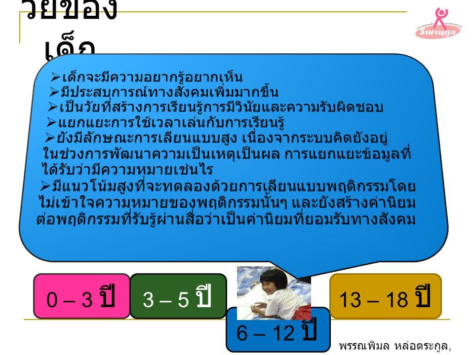 0 – 3 ปี 3 – 5 ปี 6 – 12 ปี 13 – 18 ปี วัยของ เด็ก พรรณพิมล หล่อตระกูล, 2552