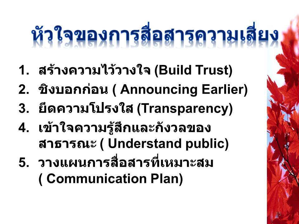 15 1. สร้างความไว้วางใจ (Build Trust) 2. ชิงบอกก่อน ( Announcing Earlier) 3. ยึดความโปรงใส (Transparency) 4. เข้าใจความรู้สึกและกังวลของ สาธารณะ ( Und