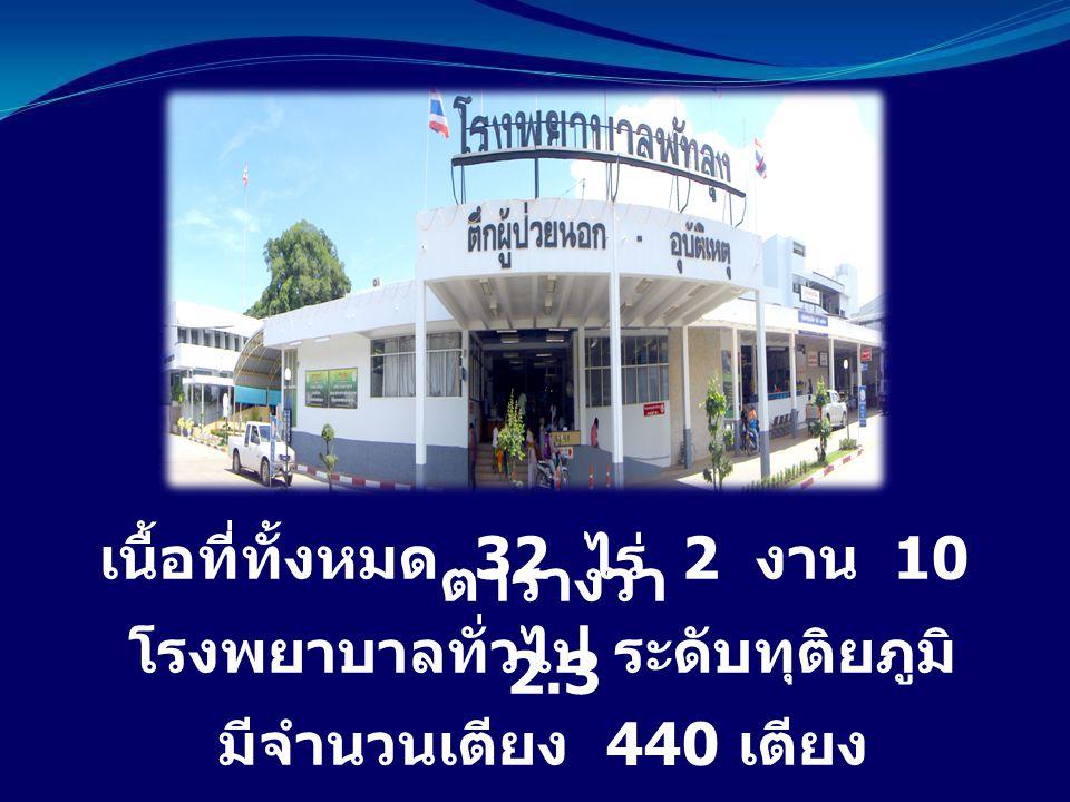 เนื้อที่ทั้งหมด 32 ไร่ 2 งาน 10 ตารางวา โรงพยาบาลทั่วไป ระดับทุติยภูมิ 2.3 มีจำนวนเตียง 440 เตียง เนื้อที่ทั้งหมด 32 ไร่ 2 งาน 10 ตารางวา โรงพยาบาลทั่