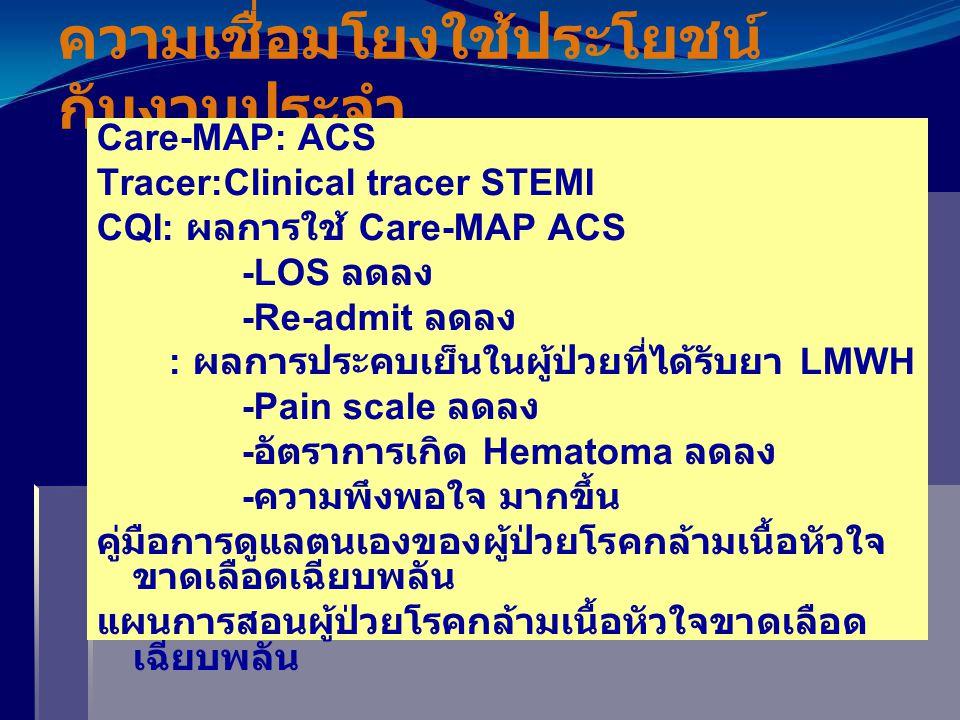 ความเชื่อมโยงใช้ประโยชน์ กับงานประจำ Care-MAP: ACS Tracer:Clinical tracer STEMI CQI: ผลการใช้ Care-MAP ACS -LOS ลดลง -Re-admit ลดลง : ผลการประคบเย็นใน