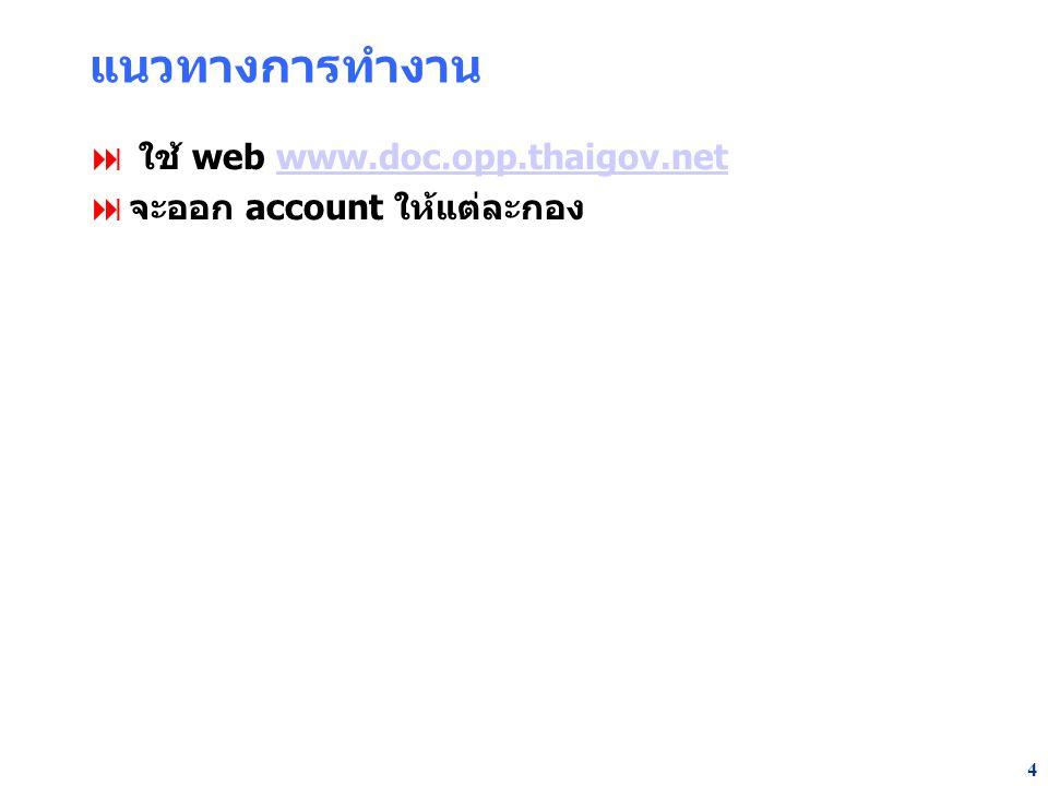 4 แนวทางการทำงาน  ใช้ web www.doc.opp.thaigov.netwww.doc.opp.thaigov.net  จะออก account ให้แต่ละกอง