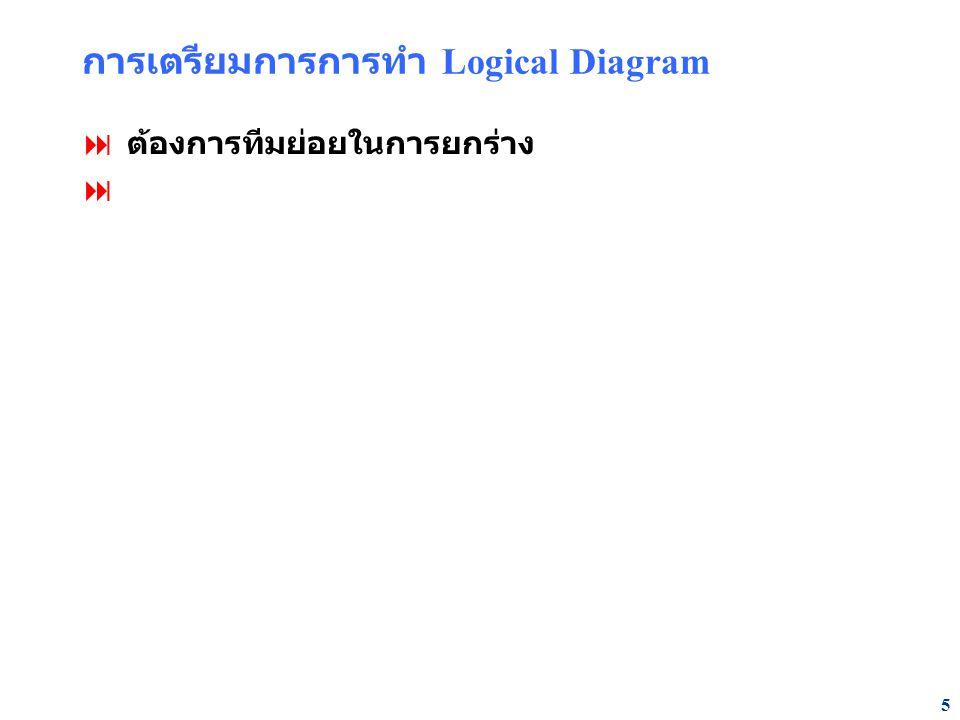 5 การเตรียมการการทำ Logical Diagram  ต้องการทีมย่อยในการยกร่าง 