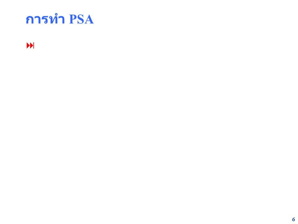 6 การทำ PSA 