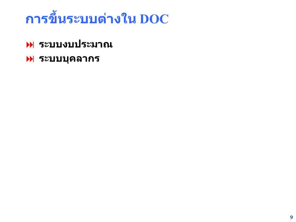 9 การขึ้นระบบต่างใน DOC  ระบบงบประมาณ  ระบบบุคลากร