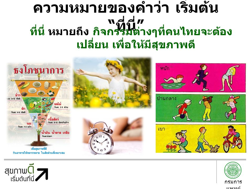 """ความหมายของคำว่า เริ่มต้น """" ที่นี่ """" ที่นี่ หมายถึง กิจกรรมต่างๆที่คนไทยจะต้อง เปลี่ยน เพื่อให้มีสุขภาพดี กรมการ แพทย์"""