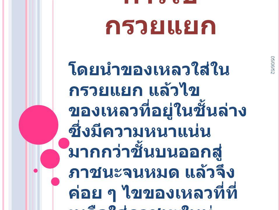 05/06/52 การใช้ กรวยแยก ที่มา : http://e-chemistry.tripod.com/sasan/s3_2.htm