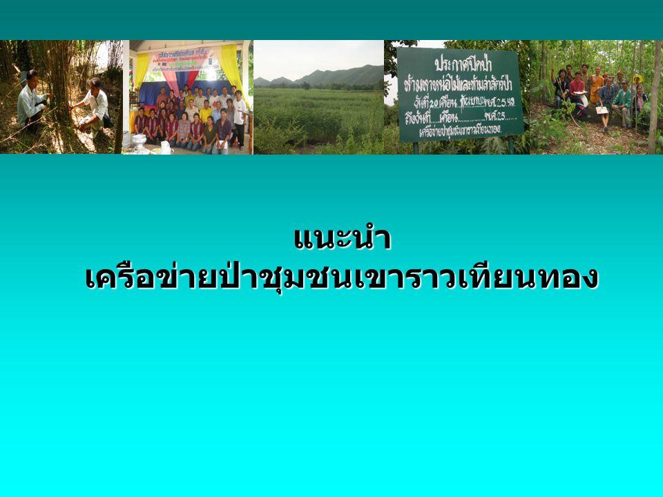 ป่าชุมชนเป็นที่ยอมรับขององค์กร, หน่วยงานภายนอก