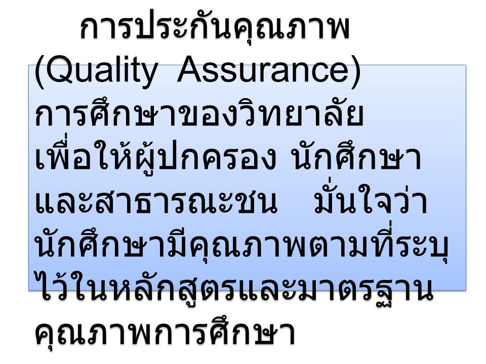 การประกันคุณภาพ (Quality Assurance) การศึกษาของวิทยาลัย เพื่อให้ผู้ปกครอง นักศึกษา และสาธารณะชน มั่นใจว่า นักศึกษามีคุณภาพตามที่ระบุ ไว้ในหลักสูตรและมาตรฐาน คุณภาพการศึกษา