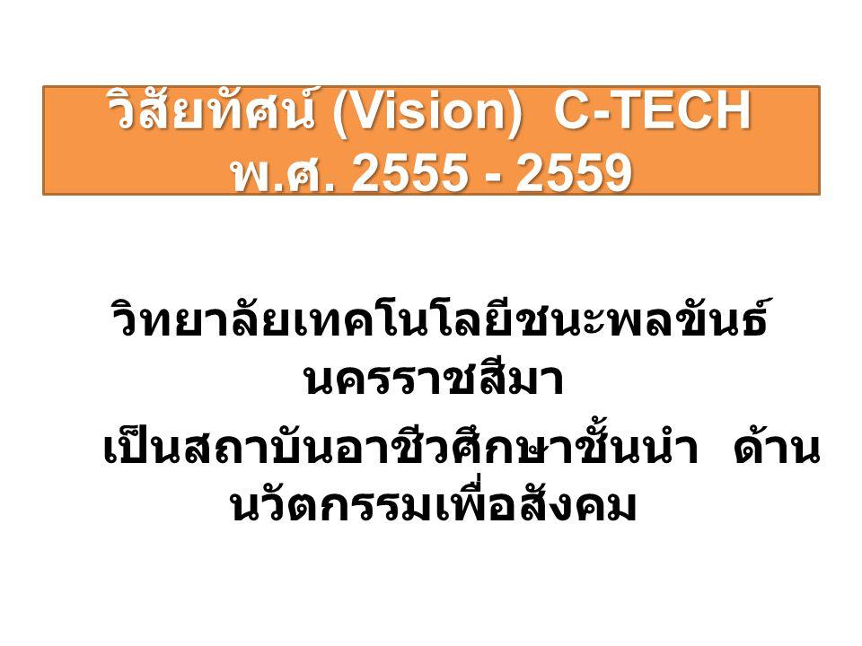 วิสัยทัศน์ ( Vision) C-TECH พ.ศ.