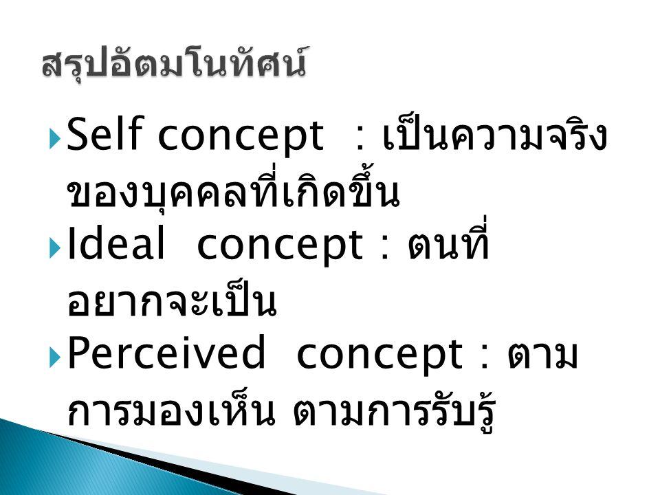  Self concept : เป็นความจริง ของบุคคลที่เกิดขึ้น  Ideal concept : ตนที่ อยากจะเป็น  Perceived concept : ตาม การมองเห็น ตามการรับรู้