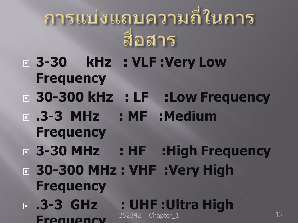  3-30 kHz : VLF :Very Low Frequency  30-300 kHz : LF :Low Frequency .3-3 MHz : MF :Medium Frequency  3-30 MHz : HF :High Frequency  30-300 MHz :