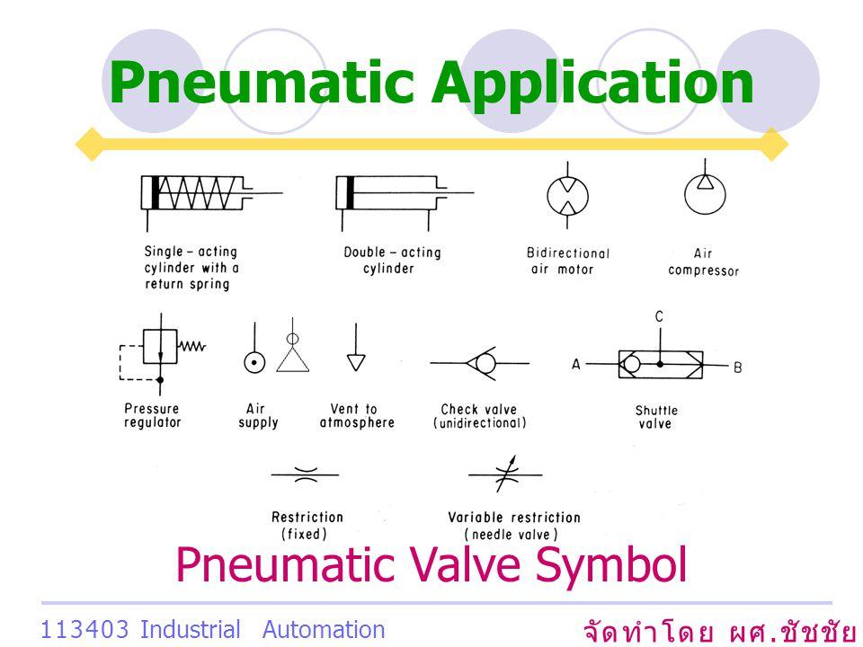 Pneumatic Application จัดทำโดย ผศ. ชัชชัย เสริมพงษ์พันธ์ 113403 Industrial Automation System Pneumatic Valve Symbol