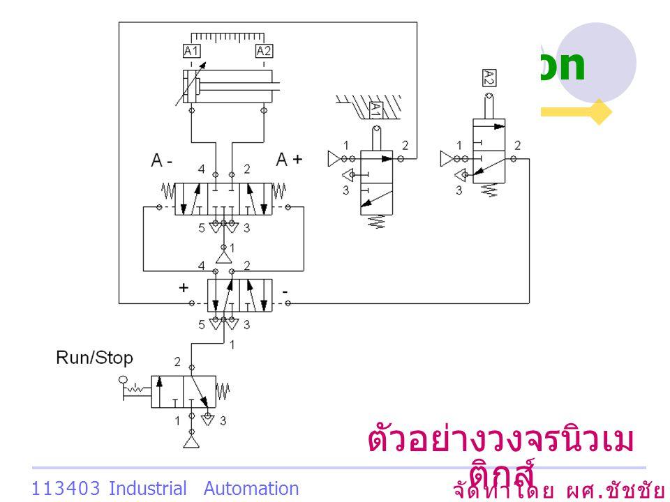 Pneumatic Application จัดทำโดย ผศ. ชัชชัย เสริมพงษ์พันธ์ 113403 Industrial Automation System ตัวอย่างวงจรนิวเม ติกส์