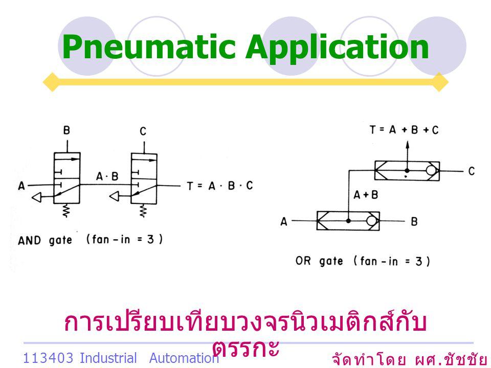Pneumatic Application จัดทำโดย ผศ. ชัชชัย เสริมพงษ์พันธ์ 113403 Industrial Automation System การเปรียบเทียบวงจรนิวเมติกส์กับ ตรรกะ