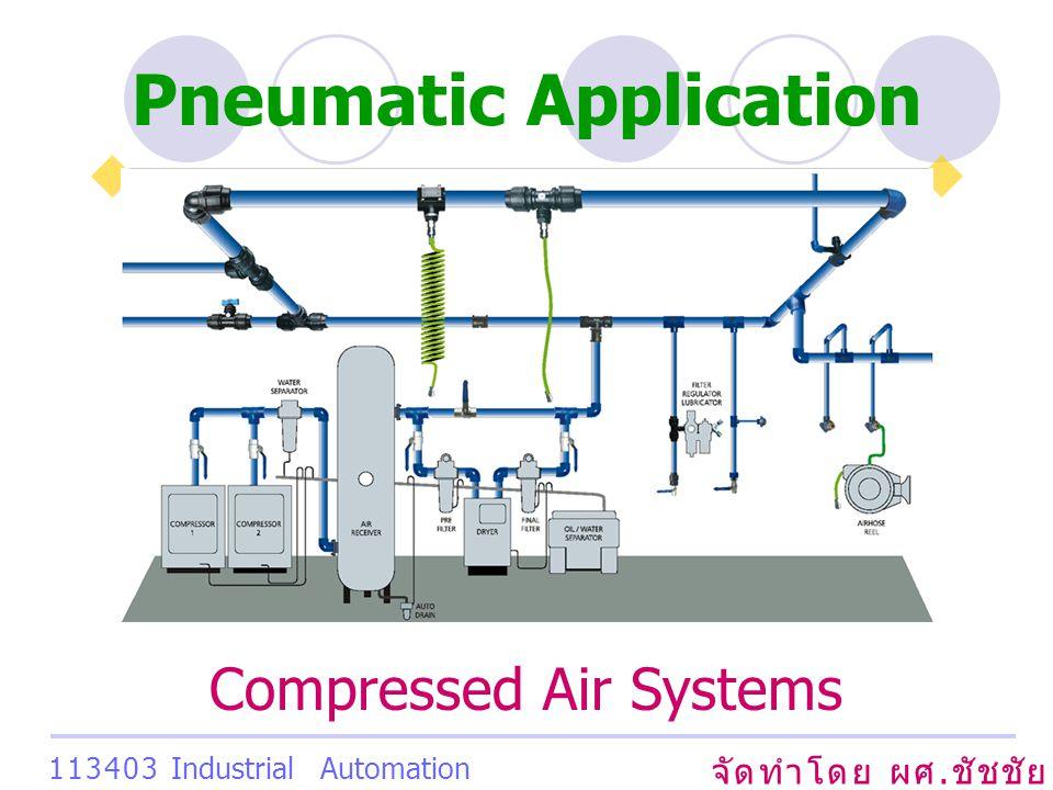Pneumatic Application จัดทำโดย ผศ. ชัชชัย เสริมพงษ์พันธ์ 113403 Industrial Automation System Compressed Air Systems