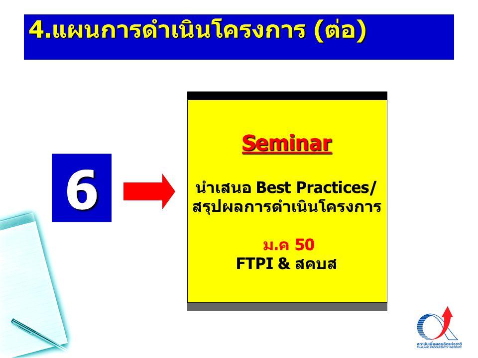 4. แผนการดำเนินโครงการ ( ต่อ ) Seminar นำเสนอ Best Practices/ สรุปผลการดำเนินโครงการ ม.ค 50 FTPI & สคบส 6