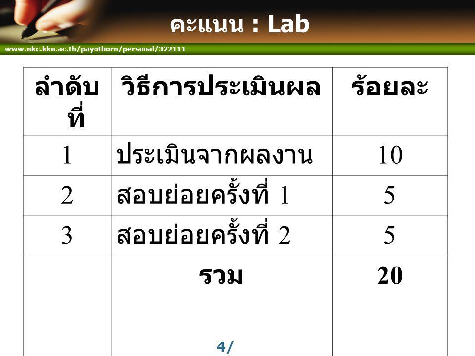 www.nkc.kku.ac.th/payothorn/personal/322111 5/ คะแนน : ทฤษฎี ลำดับ ที่ วิธีการประเมินผลร้อยละ 1 การร่วมกิจกรรมกลุ่ม 10 2 ประเมินจากผลงาน 10 3 สอบกลางภาค 30 4 สอบปลายภาค 30 รวม 80