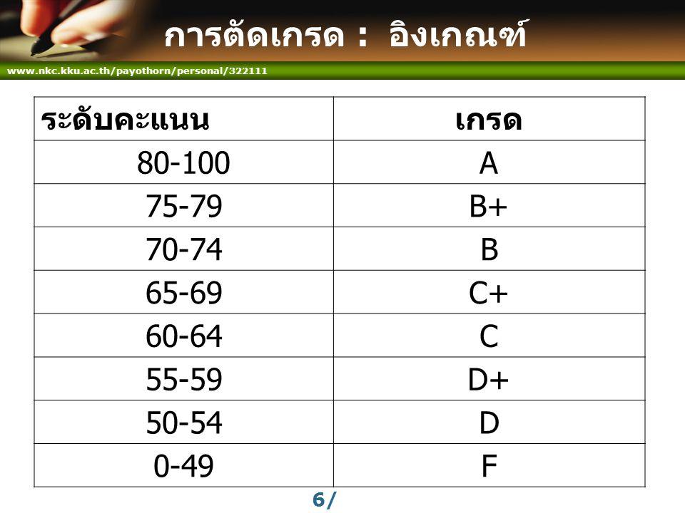 www.nkc.kku.ac.th/payothorn/personal/322111 6/ การตัดเกรด : อิงเกณฑ์ ระดับคะแนนเกรด 80-100A 75-79B+ 70-74B 65-69C+ 60-64C 55-59D+ 50-54D 0-49F