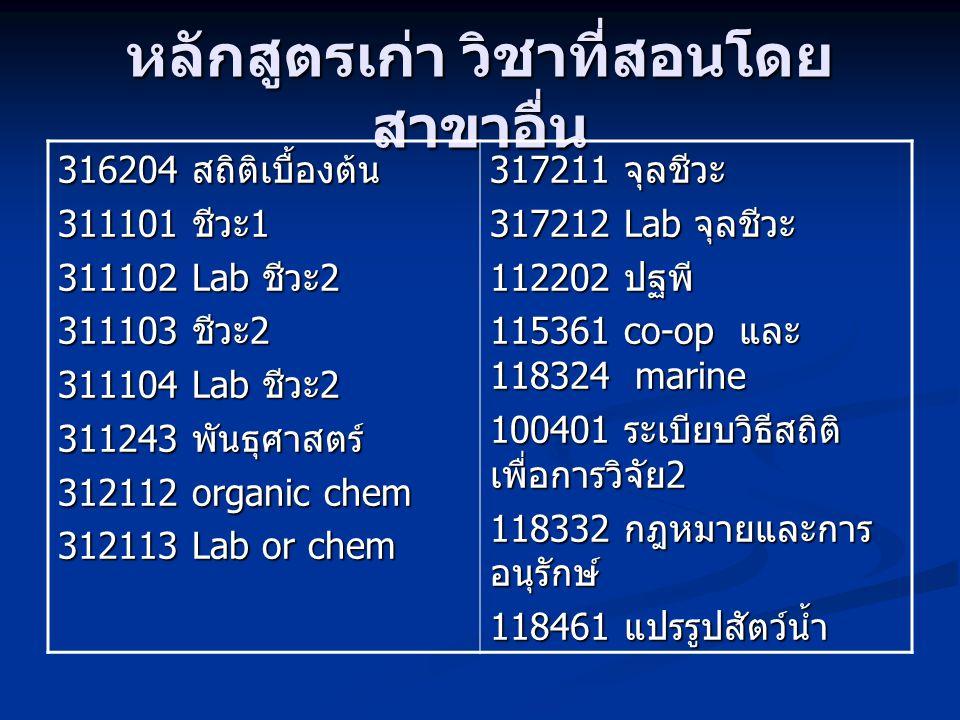 หลักสูตรเก่า วิชาที่สอนโดย สาขาอื่น 316204 สถิติเบื้องต้น 311101 ชีวะ 1 311102 Lab ชีวะ 2 311103 ชีวะ 2 311104 Lab ชีวะ 2 311243 พันธุศาสตร์ 312112 or