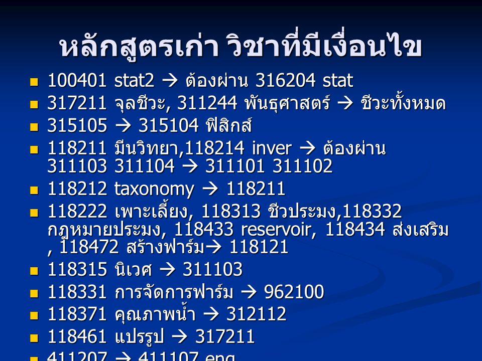 หลักสูตรเก่า วิชาที่มีเงื่อนไข 100401 stat2  ต้องผ่าน 316204 stat 100401 stat2  ต้องผ่าน 316204 stat 317211 จุลชีวะ, 311244 พันธุศาสตร์  ชีวะทั้งหม