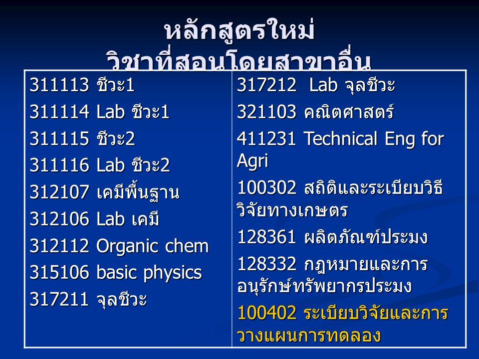 หลักสูตรใหม่ วิชาที่สอนโดยสาขาอื่น 311113 ชีวะ 1 311114 Lab ชีวะ 1 311115 ชีวะ 2 311116 Lab ชีวะ 2 312107 เคมีพื้นฐาน 312106 Lab เคมี 312112 Organic c