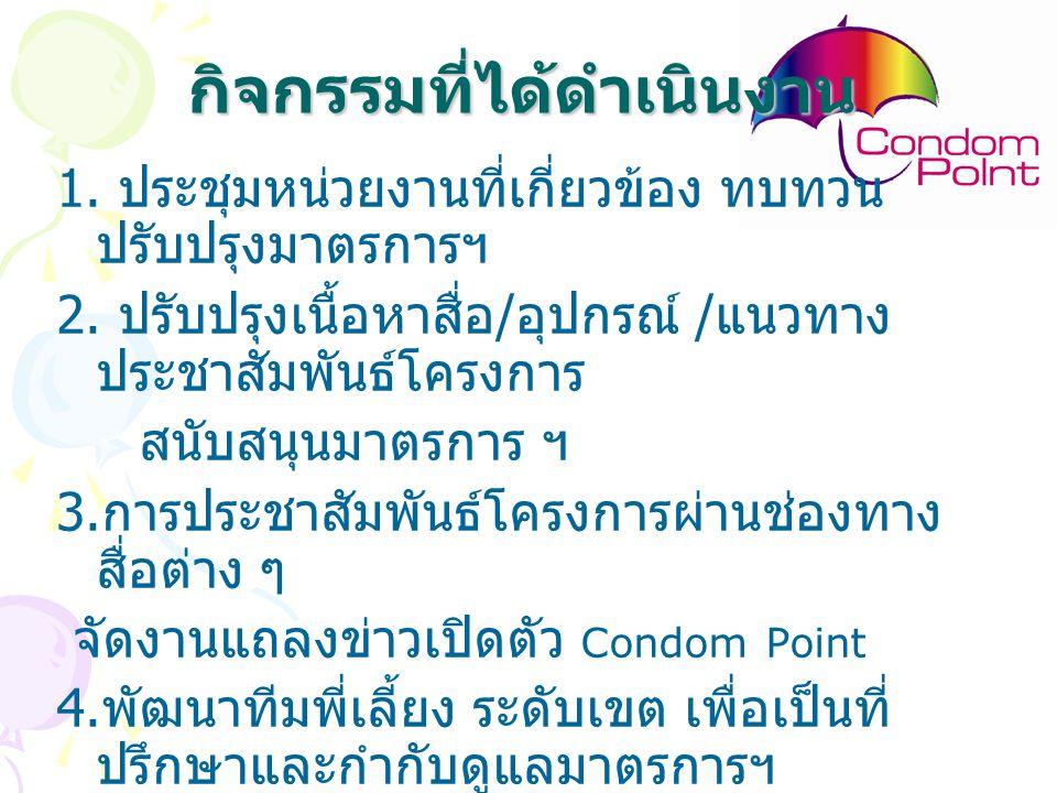แนวทางการดำเนินงานจัดตั้ง Condom Point 1.ประชาสัมพันธ์โครงการ ตามสื่อ และเทศกาล ต่างๆ 2.