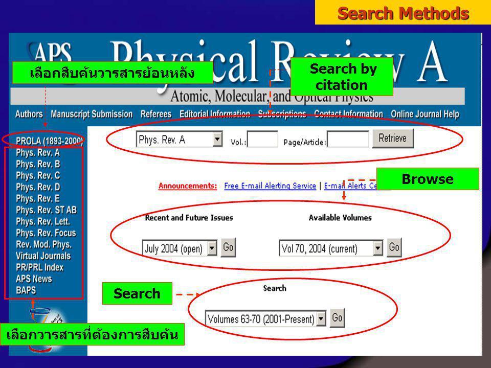 Search Methods Search Browse เลือกวารสารที่ต้องการสืบค้น Search by citation เลือกสืบค้นวารสารย้อนหลัง