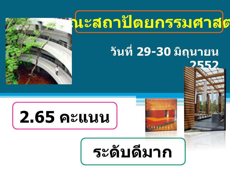 คณะสถาปัตยกรรมศาสตร์ วันที่ 29-30 มิถุนายน 2552 2.65 คะแนน ระดับดีมาก