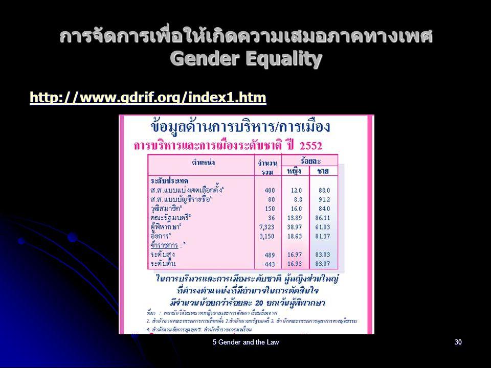 31 การจัดการเพื่อให้เกิดความเสมอภาคทางเพศ Gender Equality 5 Gender and the Law