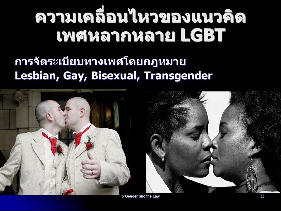 5 Gender and the Law34 ทรรศนะแบบทวิเพศ เพศของมนุษย์เป็นไปตามเพศกำเนิด การจำแนก เพศมีเพียงแค่เพศหญิงและชาย เพศของมนุษย์เป็นไปตามเพศกำเนิด การจำแนก เพศมีเพียงแค่เพศหญิงและชาย บทบาทของหญิงชายก็จะดำเนินไปตามกรอบของ เพศกำเนิด บทบาทของหญิงชายก็จะดำเนินไปตามกรอบของ เพศกำเนิดตัวอย่าง กฎหมายมีข้อกำหนดการใช้คำนำหน้านาม การ แต่งกาย กฎหมายมีข้อกำหนดการใช้คำนำหน้านาม การ แต่งกาย สถานที่ในทางสาธารณะต่างๆ ก็จะมีการออกแบบ ไว้รองรับสำหรับเพศชายและหญิงเท่านั้น สถานที่ในทางสาธารณะต่างๆ ก็จะมีการออกแบบ ไว้รองรับสำหรับเพศชายและหญิงเท่านั้น