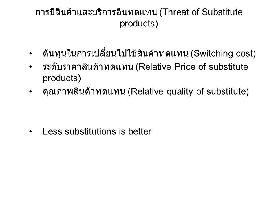 การมีสินค้าและบริการอื่นทดแทน (Threat of Substitute products) ต้นทุนในการเปลี่ยนไปใช้สินค้าทดแทน (Switching cost) ระดับราคาสินค้าทดแทน (Relative Price