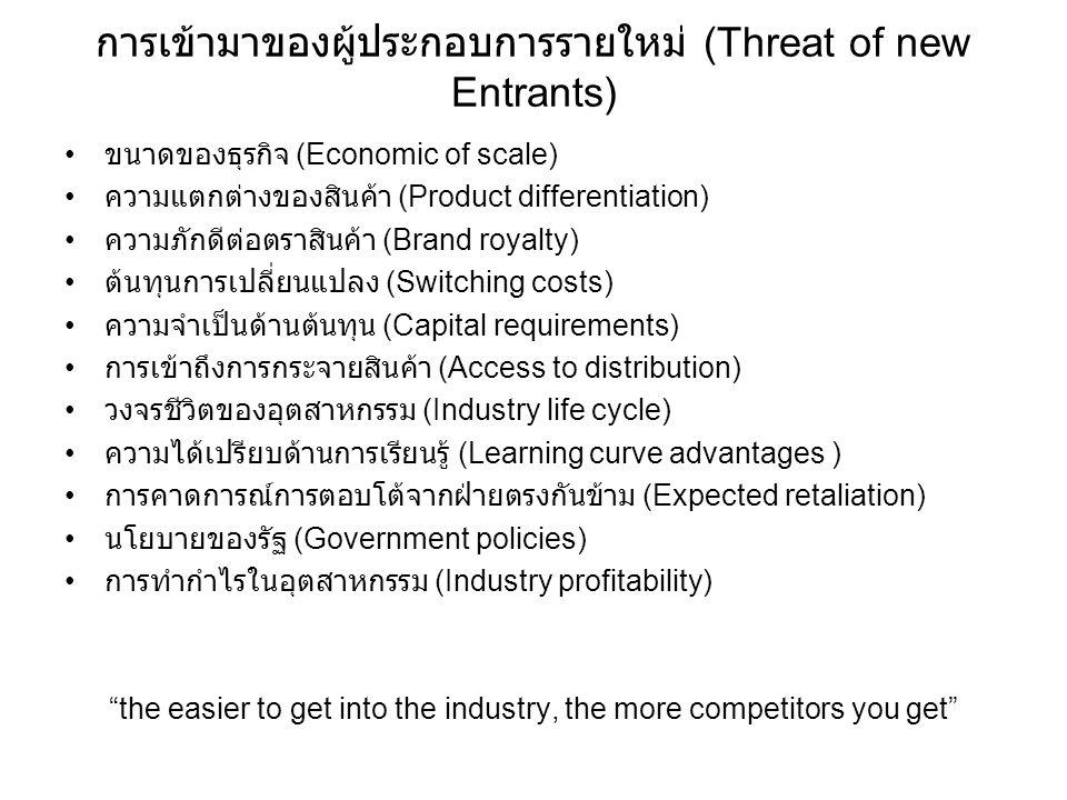 การเข้ามาของผู้ประกอบการรายใหม่ (Threat of new Entrants) ขนาดของธุรกิจ (Economic of scale) ความแตกต่างของสินค้า (Product differentiation) ความภักดีต่อ